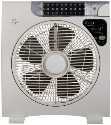 YINGLI SOLAR Solar Powered Fans